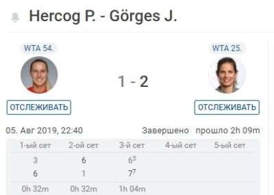 херцог гергес результат