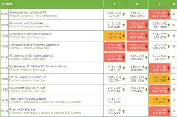 скриншот сайта hot-odds