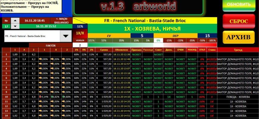 программа arbworld