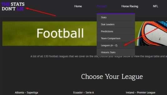 Изучим: как рассчитать коэффициент ставки на спорт?Как вычислить коэффициент ставки онлайн.Калькулятор коэффициента ставок на спорт.