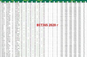 Коэффициенты_Bet365_2020