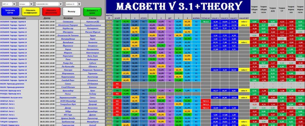 MACBETH V 3.1+Theory(mod).xlsb 2