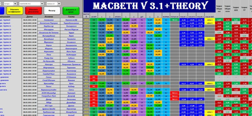 MACBETH V 3.1+Theory(mod).xlsb 2