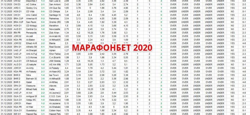 Архив_кэфов_Marathon_2020