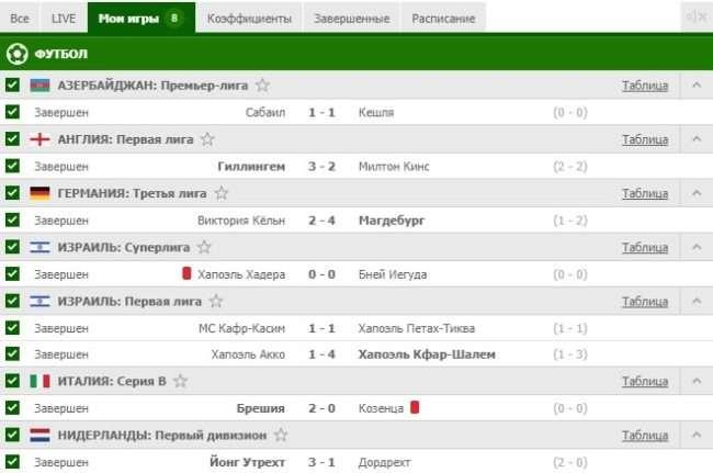FlashScore.ru_ футбол 2.03.21